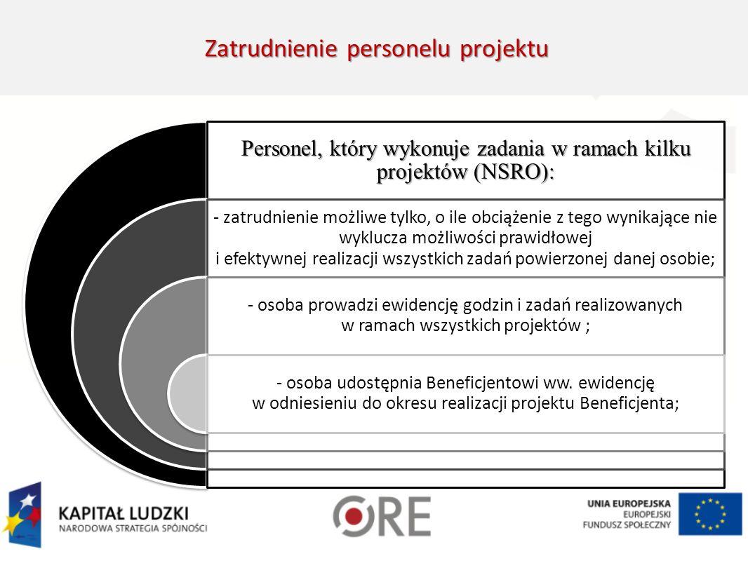 Zatrudnienie personelu projektu Zatrudnienie personelu projektu Personel, który wykonuje zadania w ramach kilku projektów (NSRO): - zatrudnienie możliwe tylko, o ile obciążenie z tego wynikające nie wyklucza możliwości prawidłowej i efektywnej realizacji wszystkich zadań powierzonej danej osobie; - osoba prowadzi ewidencję godzin i zadań realizowanych w ramach wszystkich projektów ; - osoba udostępnia Beneficjentowi ww.