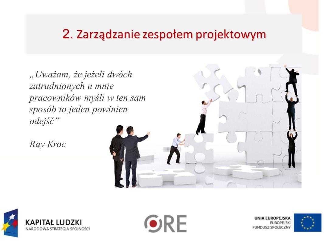 2. Zarządzanie zespołem projektowym Uważam, że jeżeli dwóch zatrudnionych u mnie pracowników myśli w ten sam sposób to jeden powinien odejść Ray Kroc