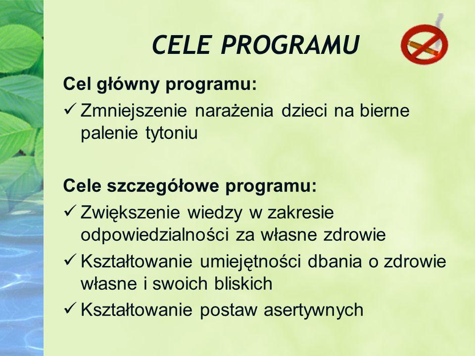 CELE PROGRAMU Cel główny programu: Zmniejszenie narażenia dzieci na bierne palenie tytoniu Cele szczegółowe programu: Zwiększenie wiedzy w zakresie od