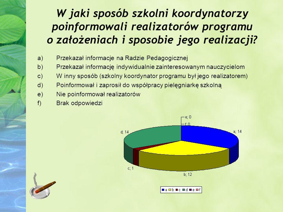 W jaki sposób szkolni koordynatorzy poinformowali realizatorów programu o założeniach i sposobie jego realizacji? a)Przekazał informacje na Radzie Ped