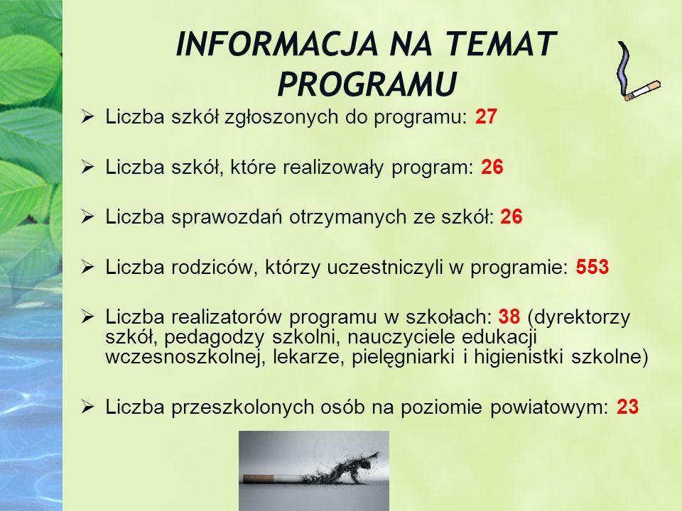 INFORMACJA NA TEMAT PROGRAMU Liczba szkół zgłoszonych do programu: 27 Liczba szkół, które realizowały program: 26 Liczba sprawozdań otrzymanych ze szk