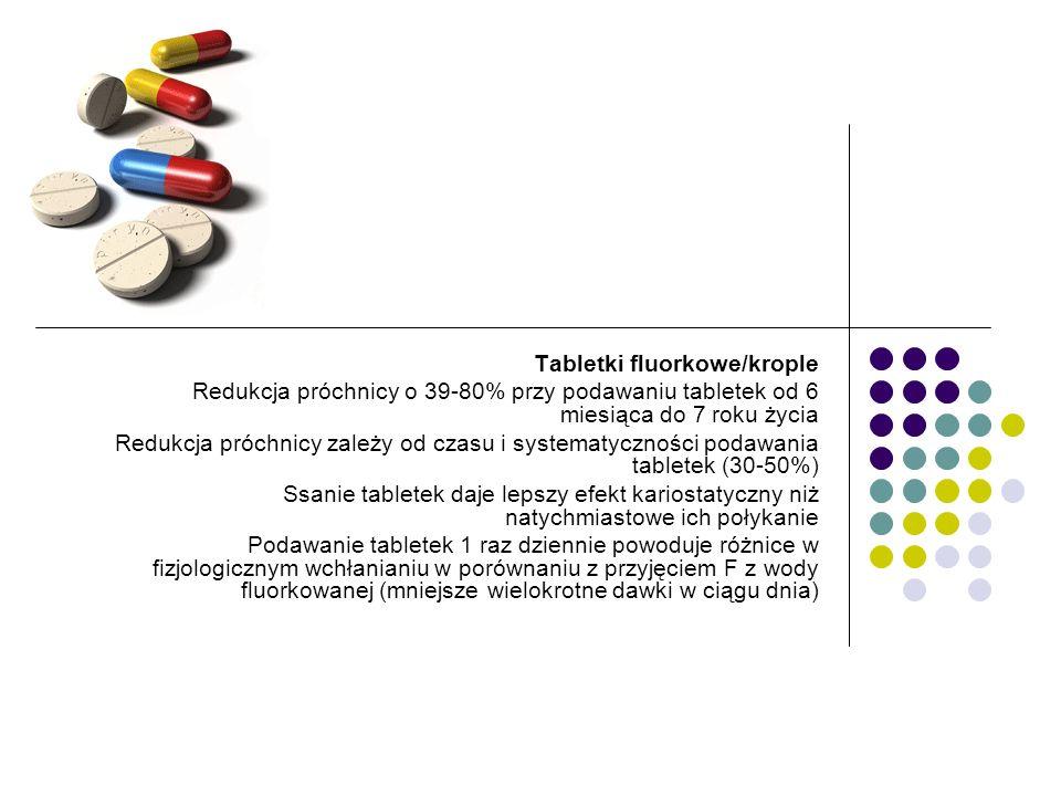 Tabletki fluorkowe/krople Redukcja próchnicy o 39-80% przy podawaniu tabletek od 6 miesiąca do 7 roku życia Redukcja próchnicy zależy od czasu i syste