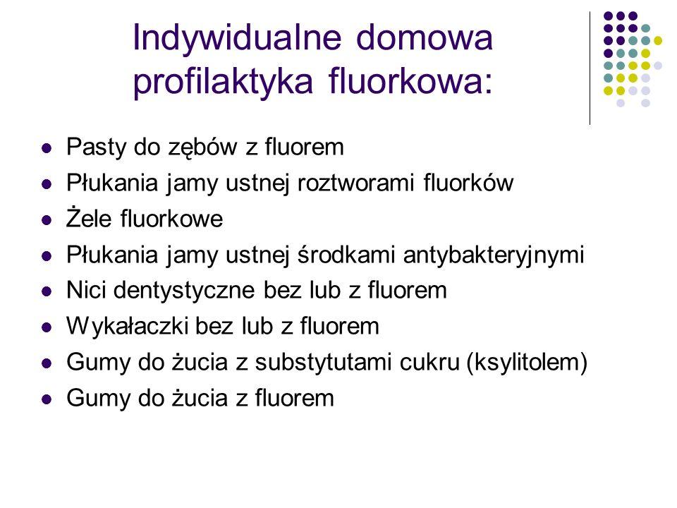 Indywidualne domowa profilaktyka fluorkowa: Pasty do zębów z fluorem Płukania jamy ustnej roztworami fluorków Żele fluorkowe Płukania jamy ustnej środ