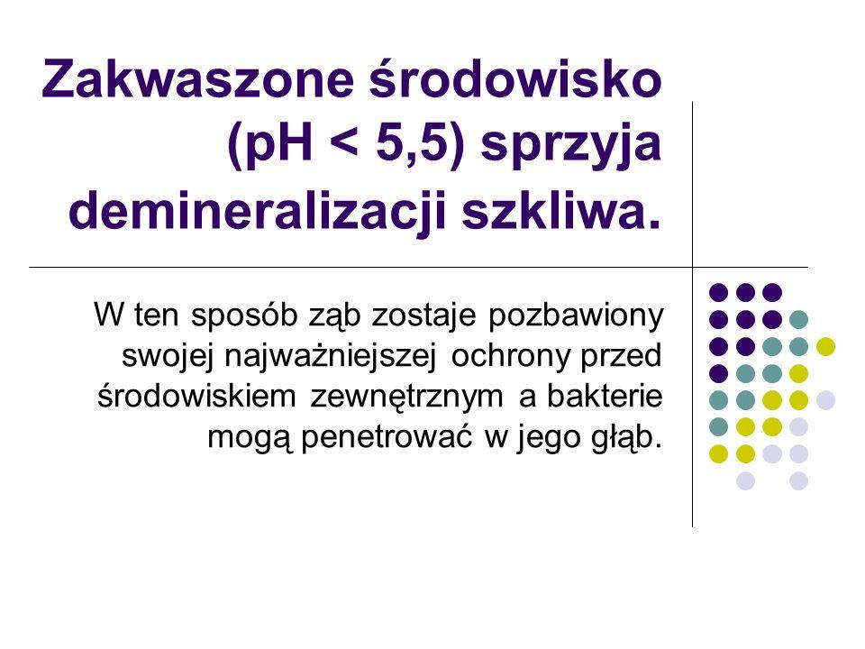 Zakwaszone środowisko (pH < 5,5) sprzyja demineralizacji szkliwa. W ten sposób ząb zostaje pozbawiony swojej najważniejszej ochrony przed środowiskiem