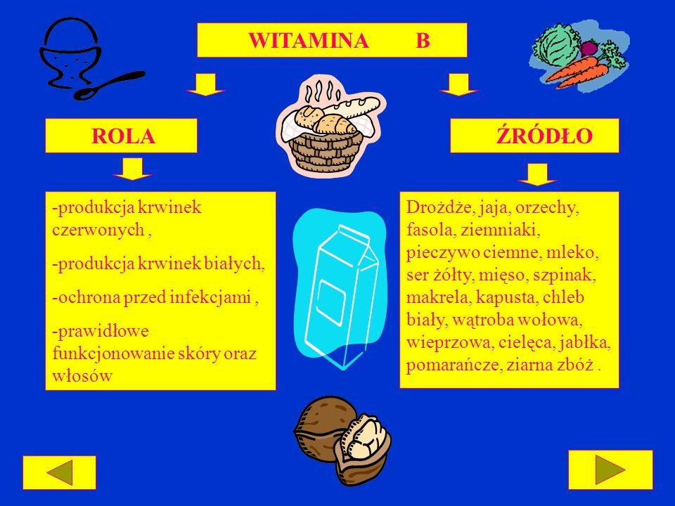 WITAMINA C ROLA ŹRÓDŁO - wzmacnianie kości, chrząstek, ścięgien i wiązadeł, -zwiększanie odporności naszego organizmu, -przyspieszanie gojenia się ran Porzeczka czarna, porzeczka biała, porzeczka czerwona, agrest, grejpfrut, cytryna, pomarańcze, maliny, truskawki, rabarbar, bób, kapusta, kalafior, szczypiorek, cebula, groszek, ziemniaki, pomidory, rzepa, rzodkiewka.