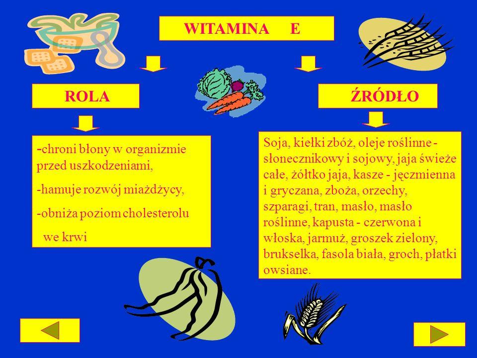 WITAMINA H ROLA ŹRÓDŁO - zapobiega nadmiernemu odkładaniu się tłuszczu, -pomaga utrzymać zdrową skórę i włosy, -jest potrzebna dla prawidłowego funkcjonowania tarczycy Ziarno pszenicy, jaja, mleko, kurczak, śledź, wieprzowina, wołowina, banany, winogrona, pomarańcze, kalafior, groch, szpinak, cebula, sałata, buraki, marchew, kapusta, drożdże, grzyby.