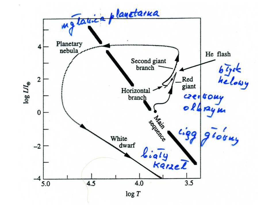 Kiedy astronomiczne źródło X może zawierać czarną dziurę .