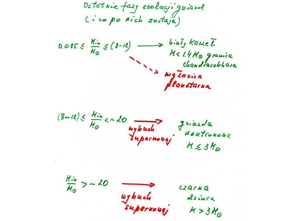 http://www.astro.ucla.edu/~ghezgroup/gc/pictures/orbitsMovie.shtmlwww