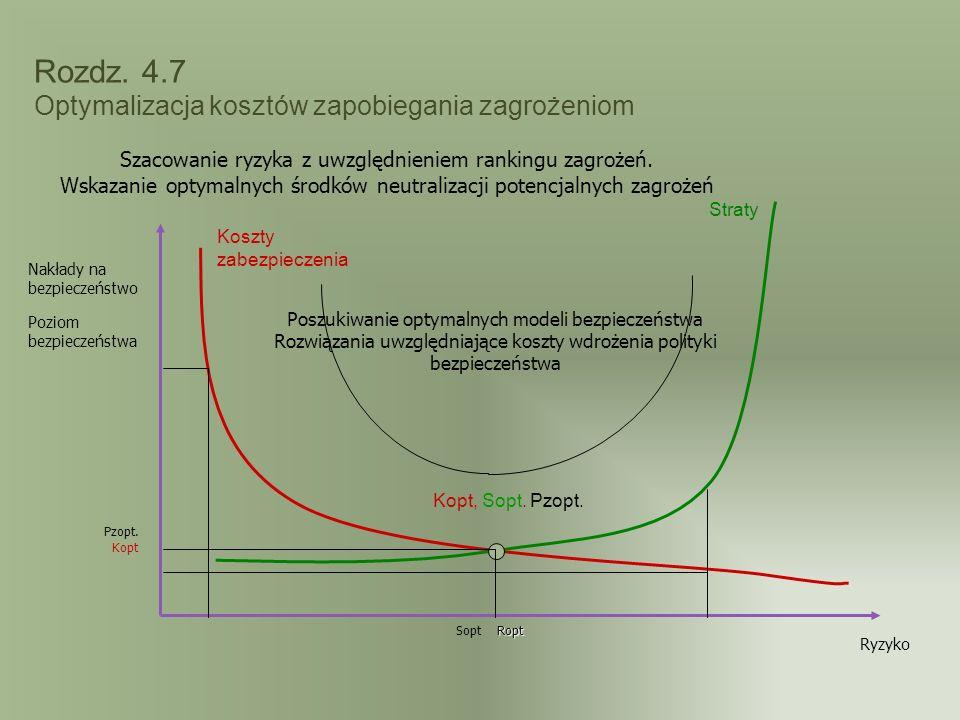 Rozdz. 4.7 Optymalizacja kosztów zapobiegania zagrożeniom Szacowanie ryzyka z uwzględnieniem rankingu zagrożeń. Wskazanie optymalnych środków neutrali