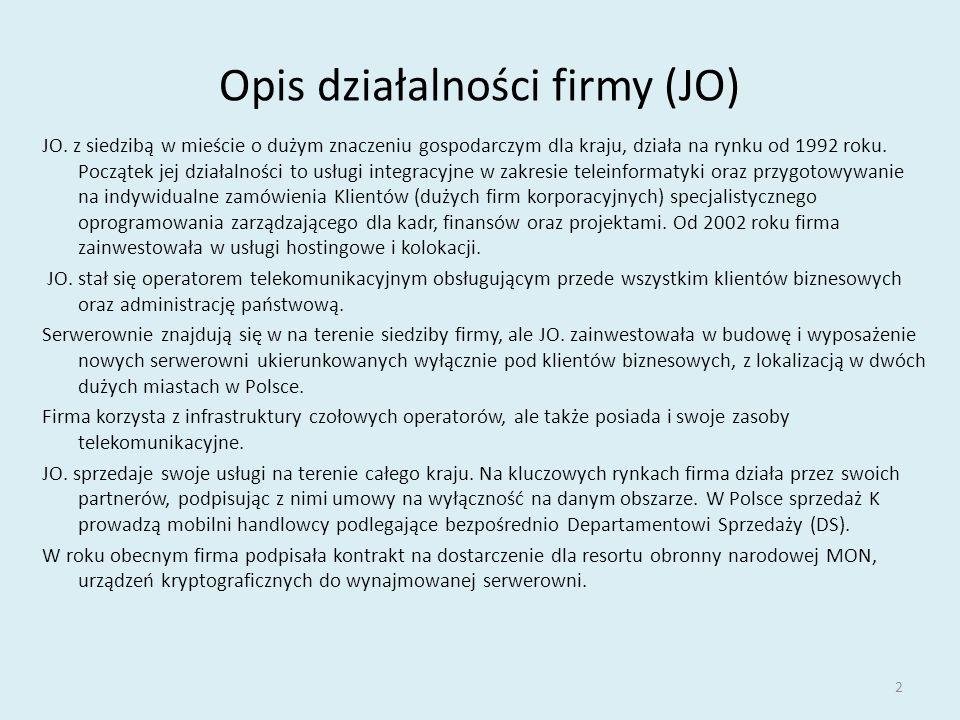 Opis działalności firmy (JO) JO. z siedzibą w mieście o dużym znaczeniu gospodarczym dla kraju, działa na rynku od 1992 roku. Początek jej działalnośc