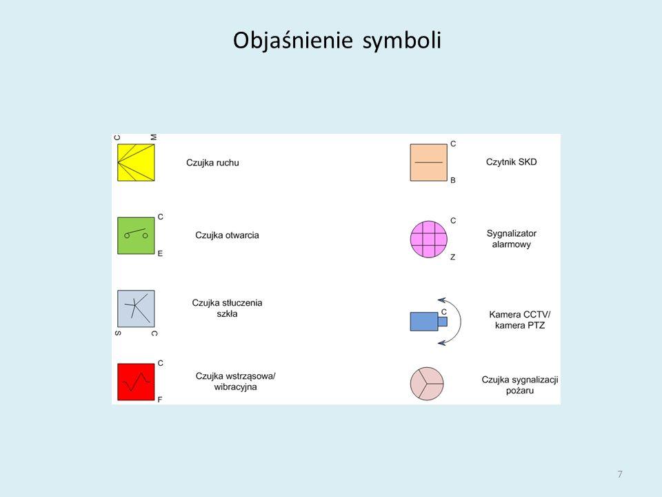 Objaśnienie symboli 7