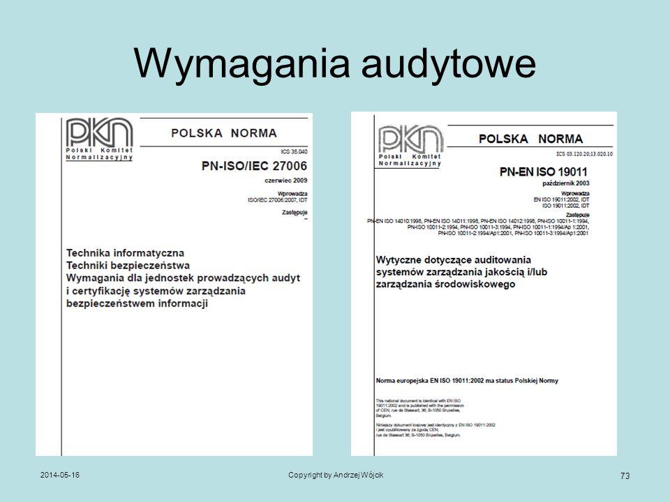 Wymagania audytowe 2014-05-16Copyright by Andrzej Wójcik 73