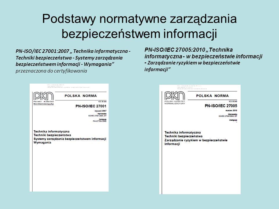 Podstawy normatywne zarządzania bezpieczeństwem informacji PN-ISO/IEC 27001:2007 Technika informatyczna - Techniki bezpieczeństwa - Systemy zarządzani