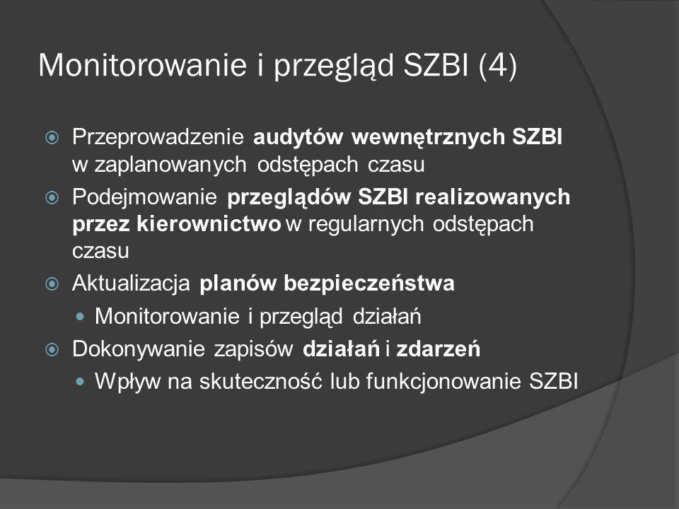 Monitorowanie i przegląd SZBI (4) Przeprowadzenie audytów wewnętrznych SZBI w zaplanowanych odstępach czasu Podejmowanie przeglądów SZBI realizowanych