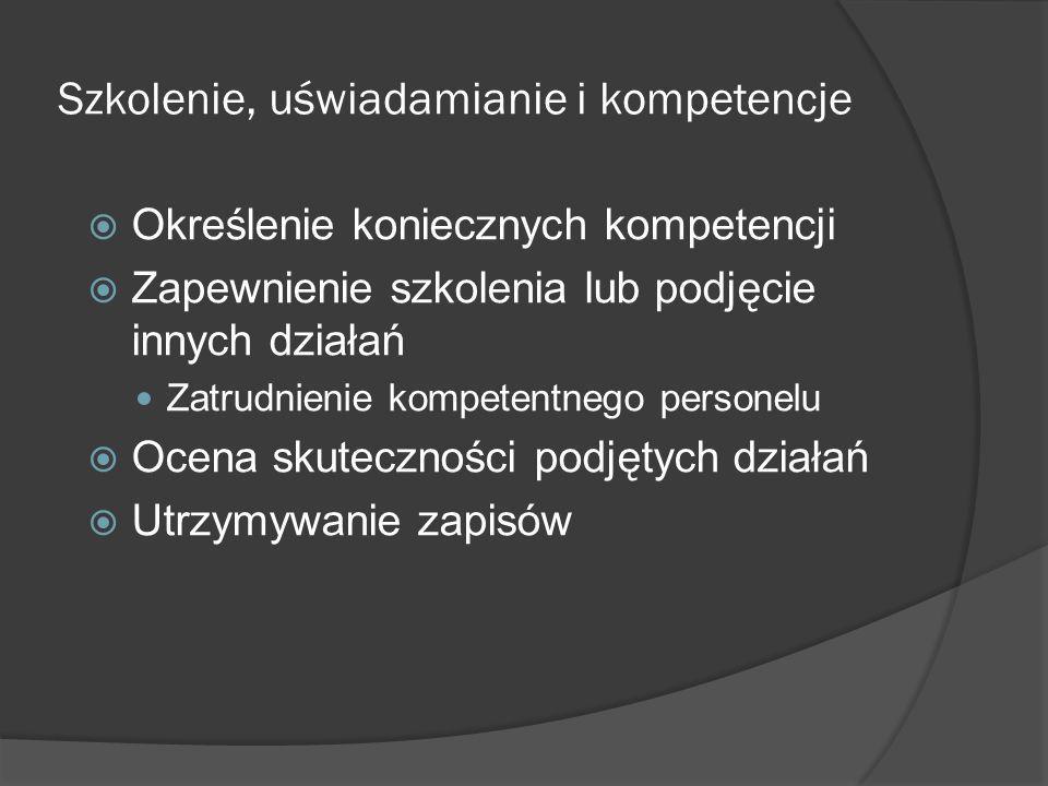 Rozdział 6 Audyt wewnętrzny SZBI Audyty w zaplanowanych odstępach czasu Status i znaczenie procesów i obszarów Przegląd poprzednich audytów Audytorzy Wybrani w sposób zapewniający obiektywność i bezstronność Nie audytują swojej własnej pracy Udokumentowana procedura Podjęcie działań w celu wyeliminowania niezgodności i ich przyczyn Działania doskonalące obejmujące weryfikację