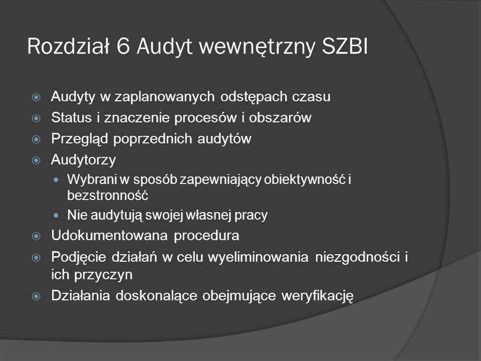 Rozdział 7 Przegląd SZBI realizowany przez kierownictwo 7.1 Postanowienia ogólne Przegląd w zaplanowanych odstępach czasu 7.2 Dane wejściowe przeglądu 7.3 Dane wyjściowe przeglądu