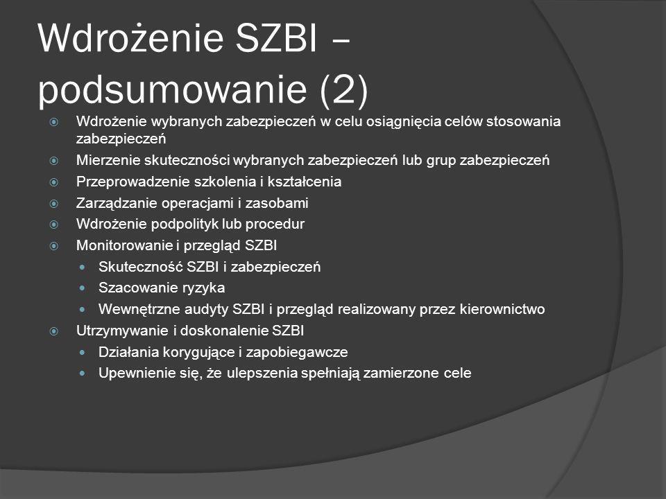 Struktura SZBI Elektronicznego: Autonomiczny Intranet Ręczny: Papierowy Rozważyć w jaki sposób nadzorować: Dystrybucję Aktualizacje Autoryzację