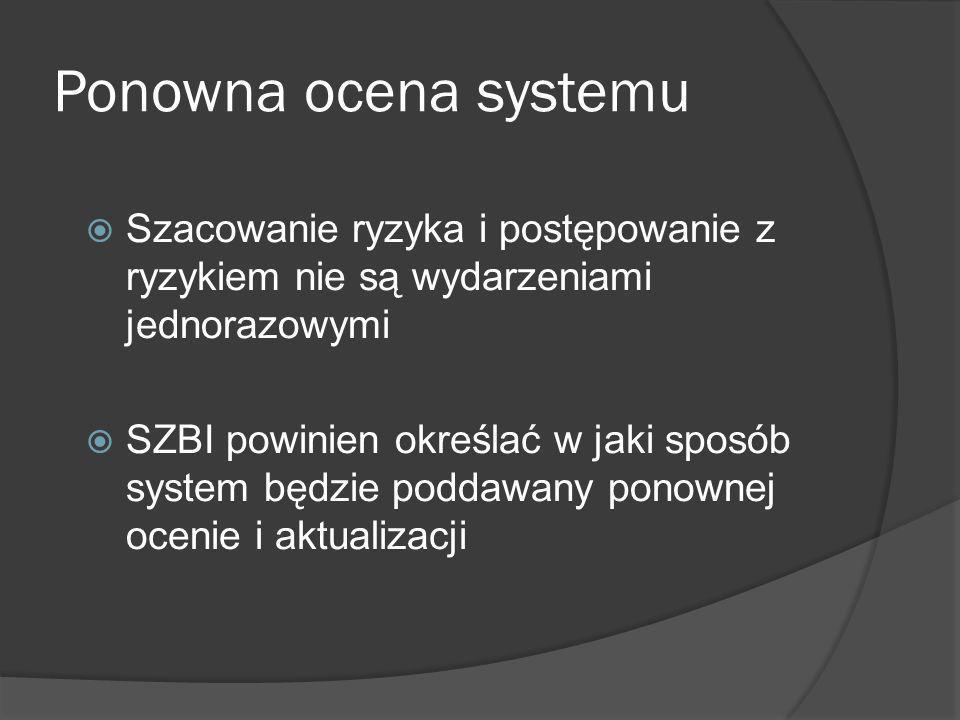 Ponowna ocena systemu Szacowanie ryzyka i postępowanie z ryzykiem nie są wydarzeniami jednorazowymi SZBI powinien określać w jaki sposób system będzie