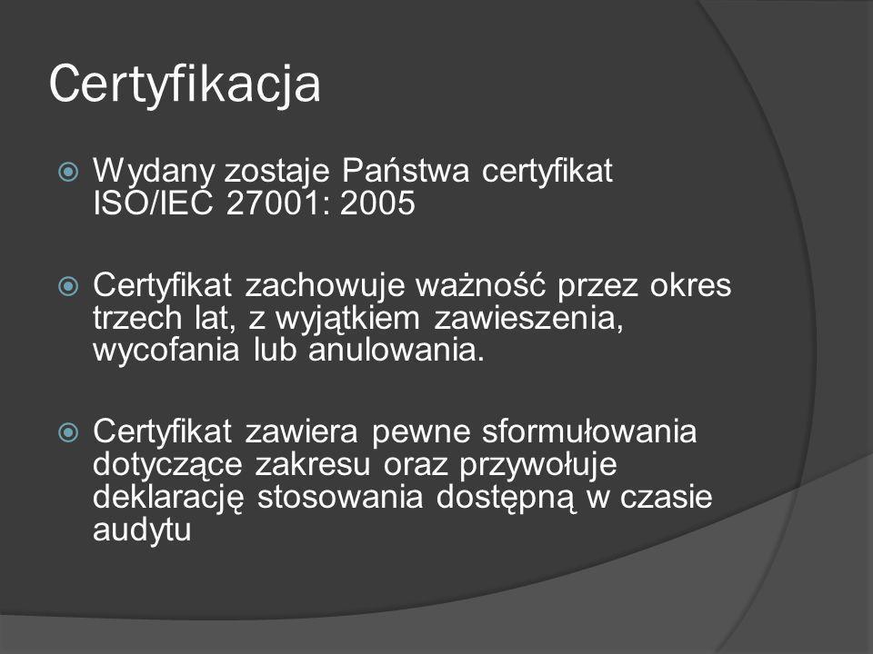 Audyt nadzorczy Jednostka certyfikująca Przeprowadza audyt nadzorczy zwykle dwa razy w roku Ma on na celu objęcie zakresu certyfikacji w cyklu trzyletnim Przeprowadzone mogą być audyty pośrednie (np.