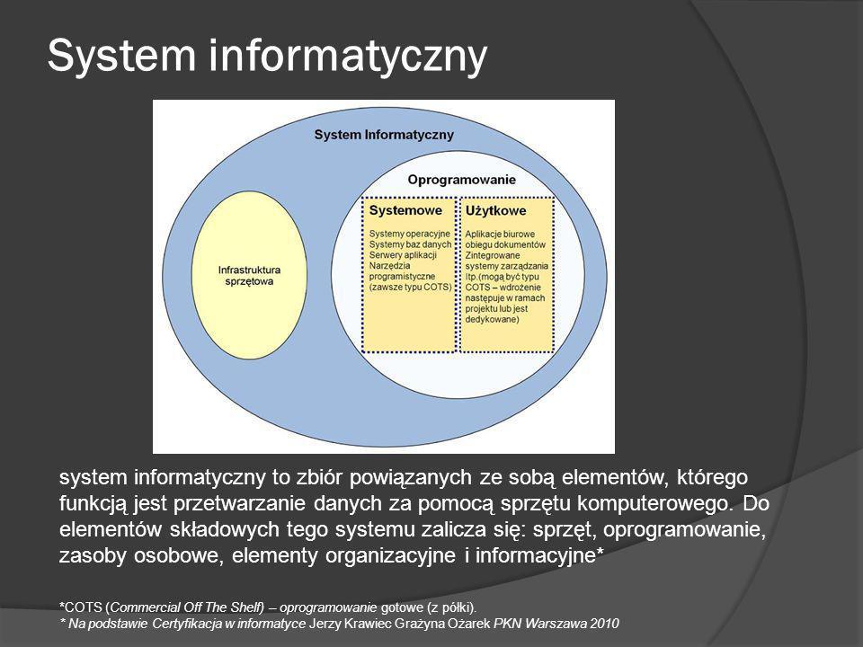 Różnice w budowie jakości oprogramowania i sprzętu IT …..