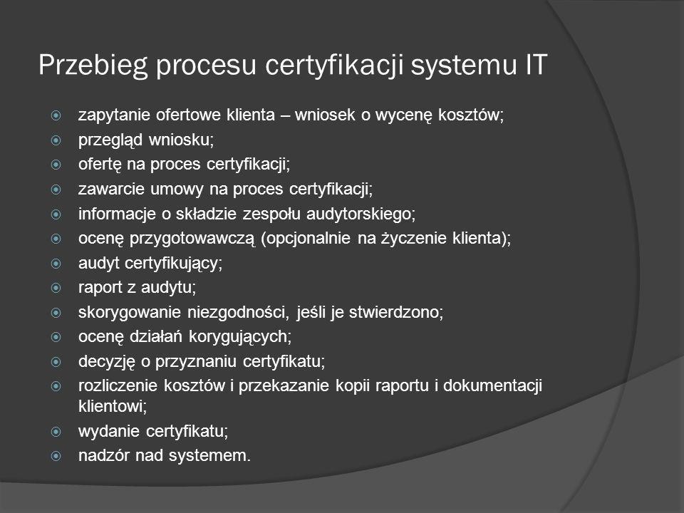 Cele certyfikacji i warunki jej prowadzenia Na podstawie wniosków z audytu: wydaje się certyfikat, jeżeli istnieją wystarczające dowody na zgodność, nie wydaje się certyfikatu, jeżeli nie ma wystarczających dowodów na zgodność.