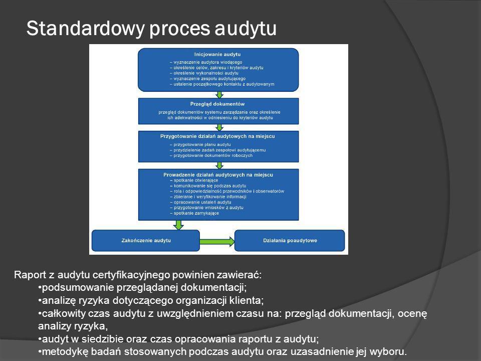 Podstawy normatywne audytowania (wybór) PN-ISO/IEC 27006:2009 Technika informatyczna – Techniki bezpieczeństwa – Wymagania dla jednostek prowadzących audyt i certyfikację systemów zarządzania bezpieczeństwem informacji PN-ISO/IEC 17021:2007 Ocena zgodności – Wymagania dla jednostek prowadzących auditowanie i certyfikację systemów zarządzania.