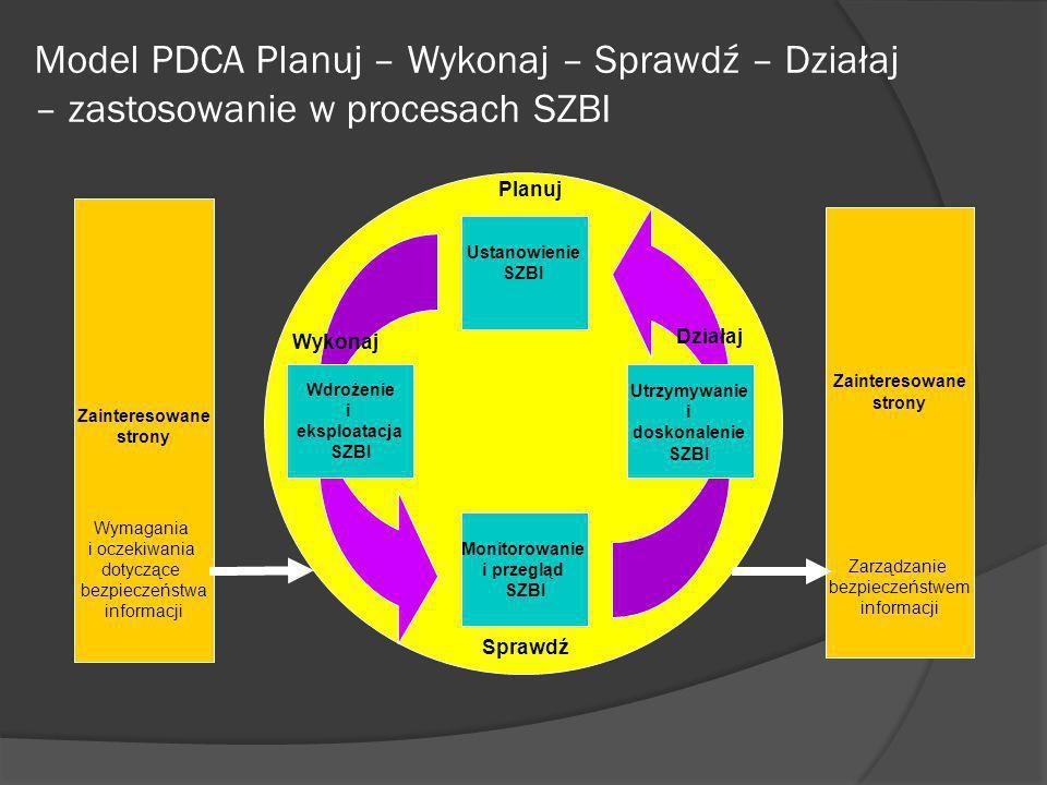 Podstawy normatywne certyfikowania SZBI (wybór) PN-ISO/IEC 27001:2007 Technika informatyczna – Techniki zabezpieczenia – Systemy zarządzania bezpieczeństwem informacji – Wymagania Modele referencyjne wdrażania (dobre praktyki) SZBI: PN-ISO/IEC 17799:2007 Technika informatyczna – Techniki zabezpieczenia - Praktyczne zasady zarządzania bezpieczeństwem informacji