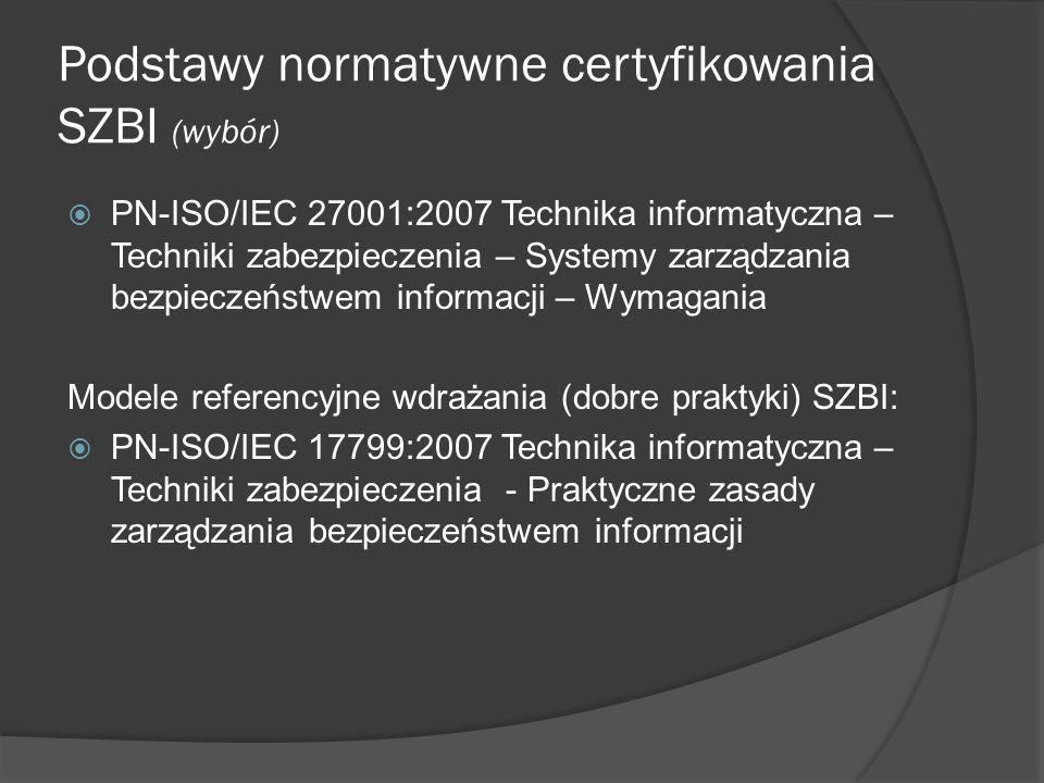 Etapy wdrażania SZBI zgodnego z PN-ISO/IEC 27001 Model (PDCA) Planuj – Wykonaj – Sprawdź – Działaj użyty w ISO/IEC 27001: 2005 Podejście procesowe wdrożenia SZBI: Ustanowienia SZBI (Planuj) Wdrożenia i eksploatacji SZBI (Wykonaj) Monitorowania i przeglądu SZBI (Sprawdź) Utrzymywania i doskonalenia SZBI (Działaj)