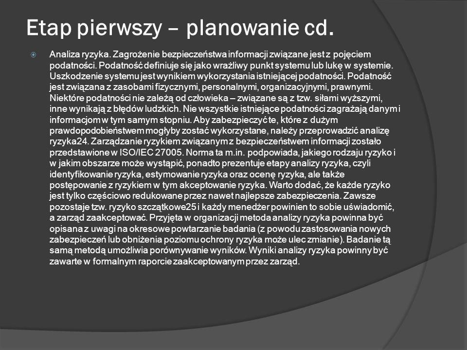 Etap pierwszy – planowanie cd.Opracowanie Deklaracji stosowania.