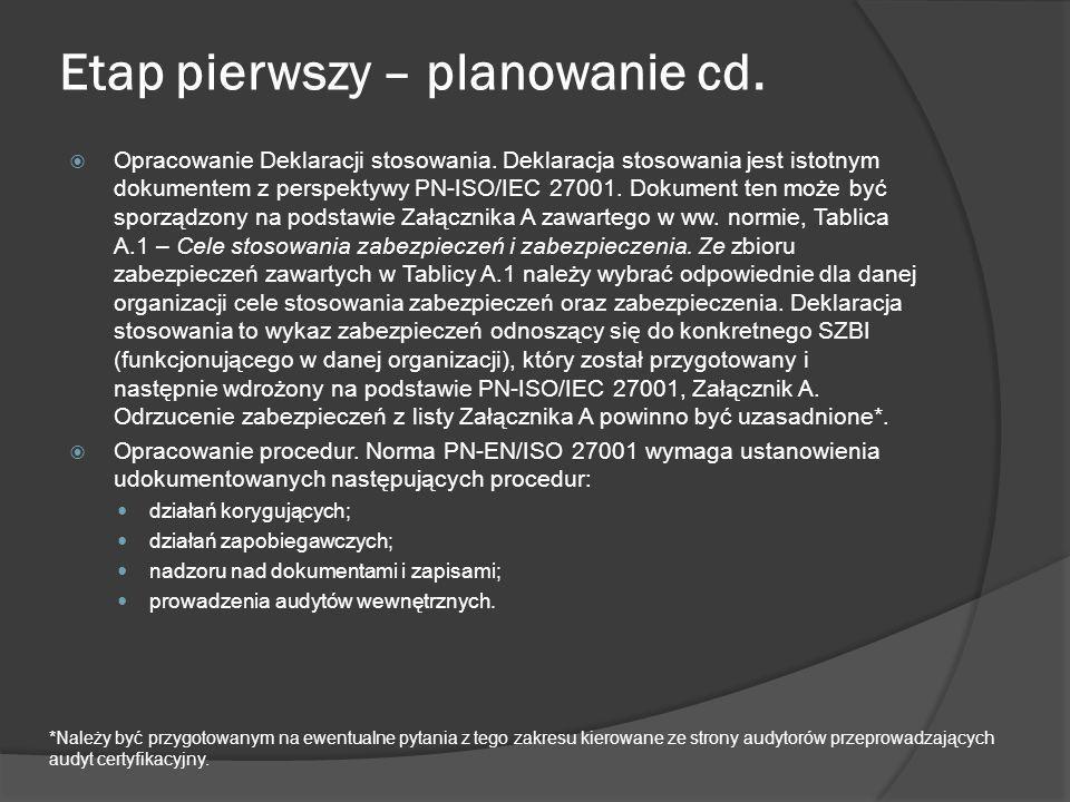 Ustanowienie SZBI Określenie zakresu SZBI 1 Określenie polityki SZBI Wskazanie systematycznego podejścia do szacowania ryzyka Zidentyfikowanie i ocena wariantów traktowania ryzyka Zidentyfikowanie rodzajów ryzyk a Opracowanie deklaracji stosowania Uzyskanie akceptacji kierownictwa dla ryzyk szczątkowych oraz autoryzacji wdrożenia i eksploatacji SZBI 2 3 4 5 6 7 Wskazanie celów stosowania zabezpieczeń oraz zabezpieczeń 8