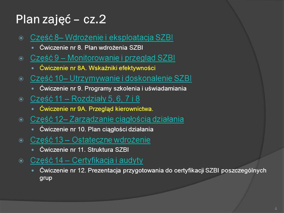 Metodyka prowadzenia ćwiczeń Ćwiczenia przygotowujące do wdrożenia i certyfikacji SZBI na zgodność ISO 27001 Założenia do ćwiczeń Podstawy normatywne Informacje o przebiegu procesu wdrożenia i certyfikacji ISO 27001:2005