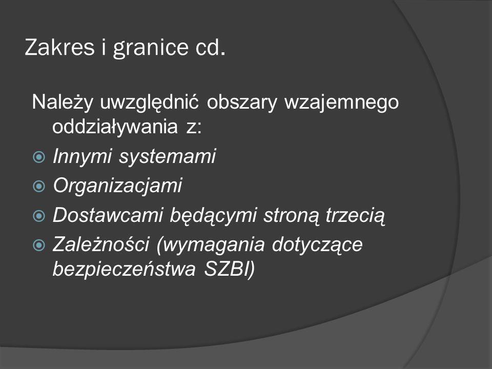 Zakres przykład definicji Usługi zlecone na zewnątrz Cała organizacja Obszar objęty zakresem Kwestie prawne Technika informatyczna Administracja Finanse Zasoby ludzkie Marketing Nadzór Zadowolenie klienta Dostawcy usług utrzymania zasobów Potrzeby klienta Kurierzy Usługodawcy zewnętrzni Badania Ubezpieczenie Operacje -Ocena -Raport z oceny -Zatwierdzenie -Oferta -Dokumentacja -Wydatkowanie Dostawcy Media komunalne