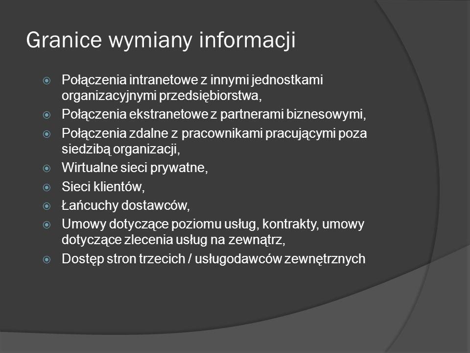 Umowy o poziom usług, kontrakty Porozumienia np.