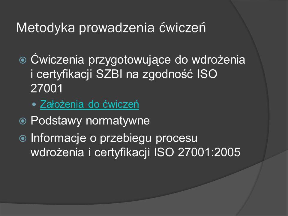 Metodyka prowadzenia ćwiczeń Ćwiczenia przygotowujące do wdrożenia i certyfikacji SZBI na zgodność ISO 27001 Założenia do ćwiczeń Podstawy normatywne