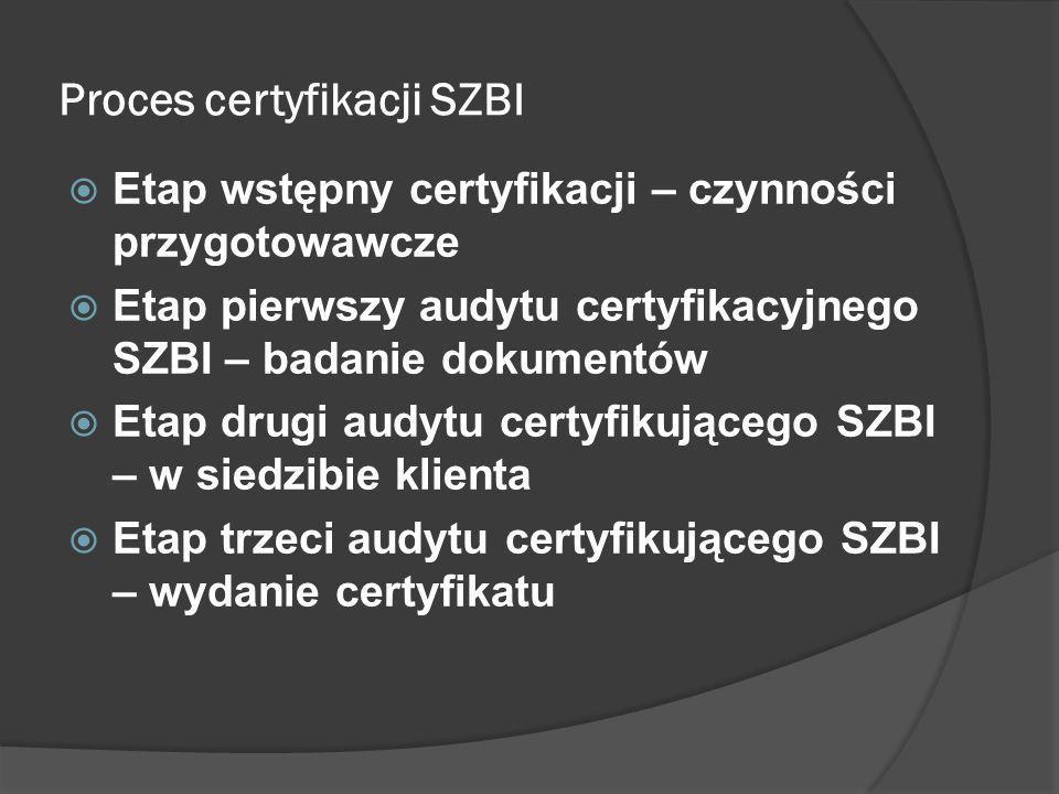 Etap wstępny certyfikacji – czynności przygotowawcze Przed przystąpieniem do audytu certyfikacyjnego organizacja powinna przygotować ogólne informacje dotyczące SZBI oraz kopie dokumentacji SZBI wymaganej przez PN-ISO/IEC 27001, tj.: politykę bezpieczeństwa informacji, udokumentowane procedury, opis metodyki szacowania ryzyka i raport z szacowania ryzyka, plan postępowania z ryzykiem, zapisy dotyczące realizacji procesów, incydentów (np.