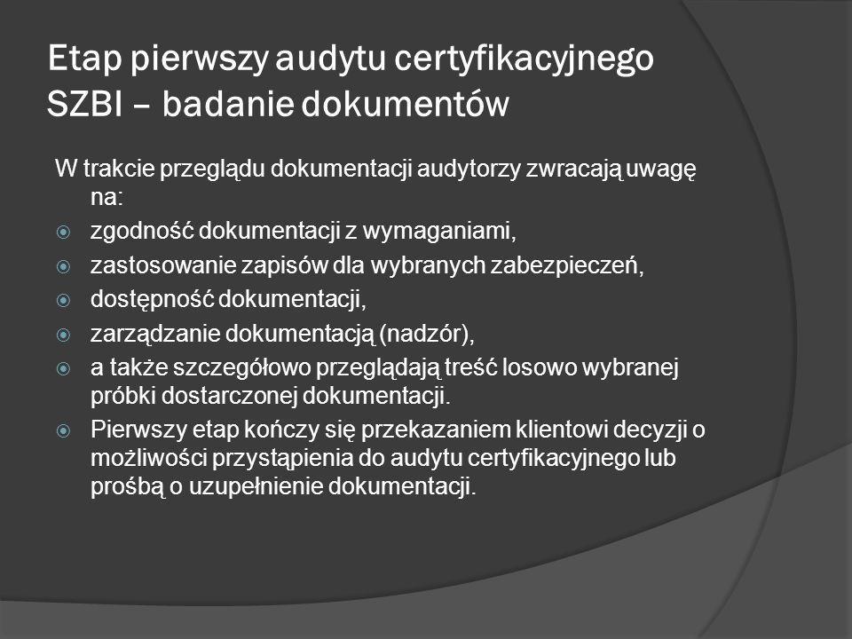 Struktura dokumentów wymagana przez SZBI