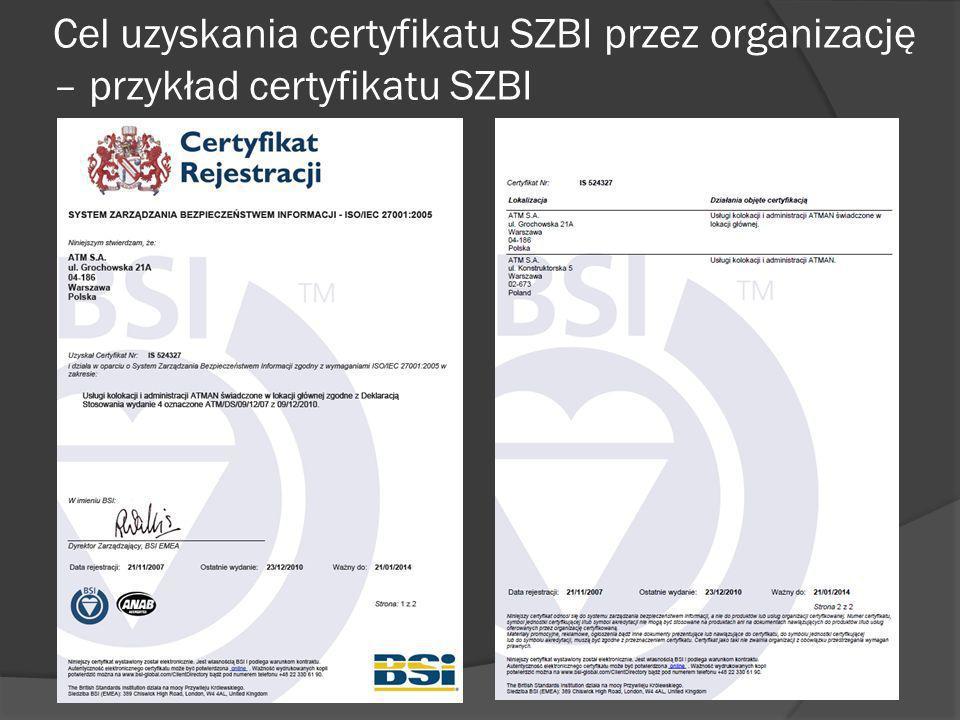 Cel uzyskania certyfikatu SZBI przez organizację – przykład certyfikatu SZBI