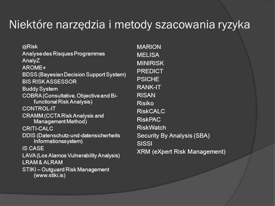 Niektóre narzędzia i metody szacowania ryzyka @ Risk Analyse des Risques Programmes AnalyZ AROME+ BDSS (Bayesian Decision Support System) BIS RISK ASSESSOR Buddy System COBRA (Consultative, Objective and Bi- functional Risk Analysis) CONTROL-IT CRAMM (CCTA Risk Analysis and Management Method) CRITI-CALC DDIS (Datenschutz-und-datensicherheits Informationssystem) IS CASE LAVA (Los Alamos Vulnerability Analysis) LRAM & ALRAM STIKI – Outguard Risk Management (www.stiki.is) MARION MELISA MINIRISK PREDICT PSICHE RANK-IT RISAN Risiko RiskCALC RiskPAC RiskWatch Security By Analysis (SBA) SISSI XRM (eXpert Risk Management)