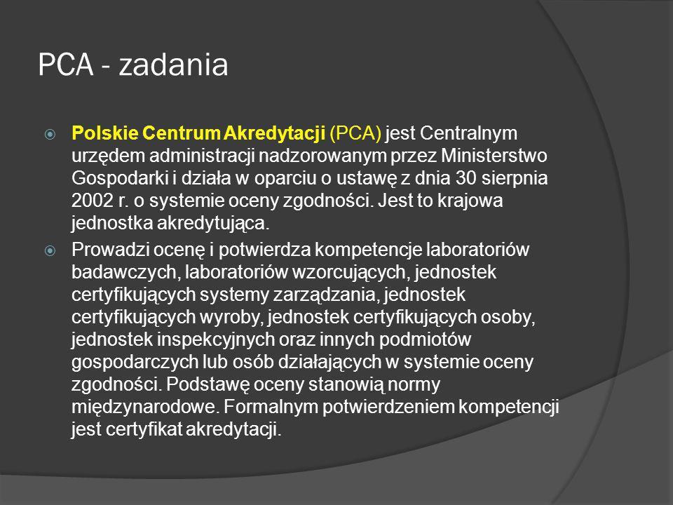 PCA cd.