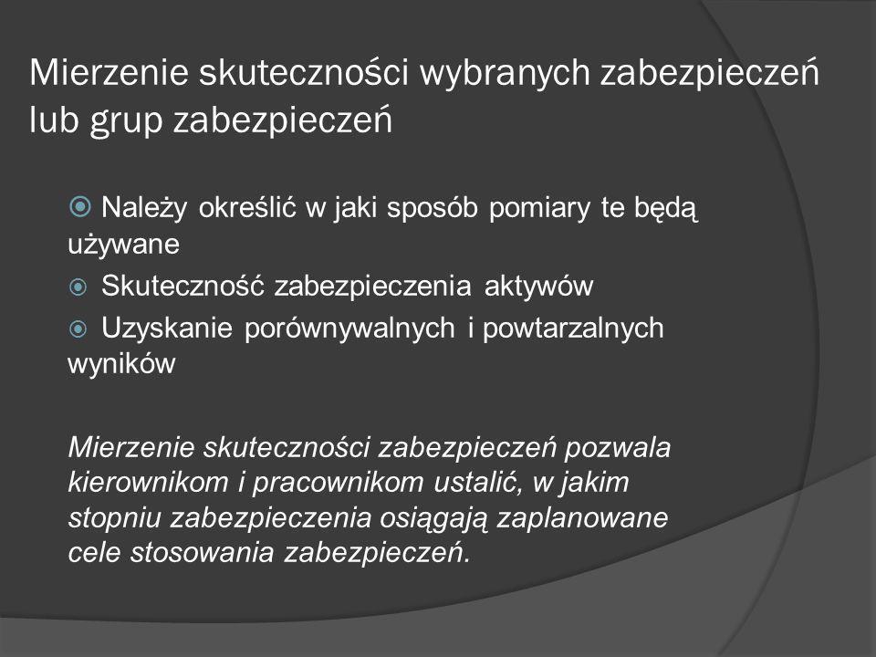Przeprowadzenie programu szkolenia i uświadamiania (1) Należy zapewnić odpowiednie szkolenie Pracownikom (zatrudnionym w pełnym, niepełnym wymiarze) mieszczącym się w zakresie Kierownictwu Pracownikom technicznym Pracownikom nietechnicznym Pracownikom spoza zakresu, którzy działają w połączeniach organizacyjnych z tym, których zakres obejmuje Klientom Dostawcom