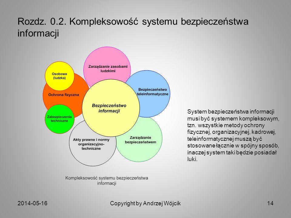 2014-05-16Copyright by Andrzej Wójcik14 Rozdz. 0.2. Kompleksowość systemu bezpieczeństwa informacji System bezpieczeństwa informacji musi być systemem