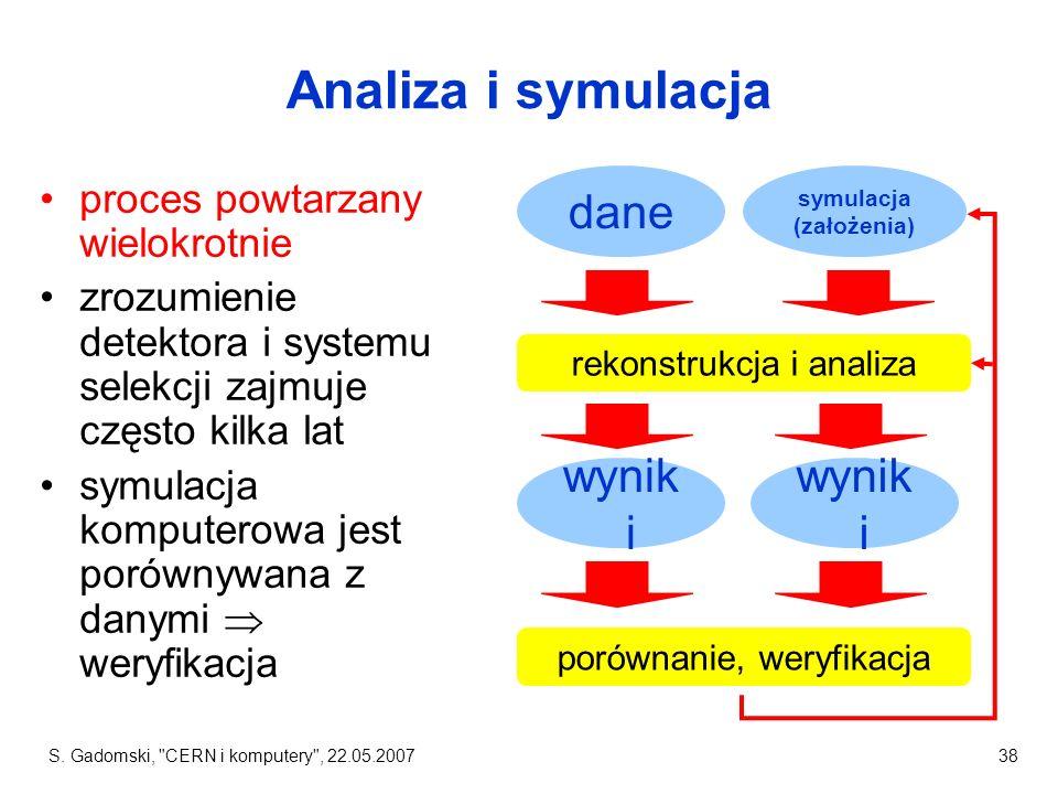 S. Gadomski,
