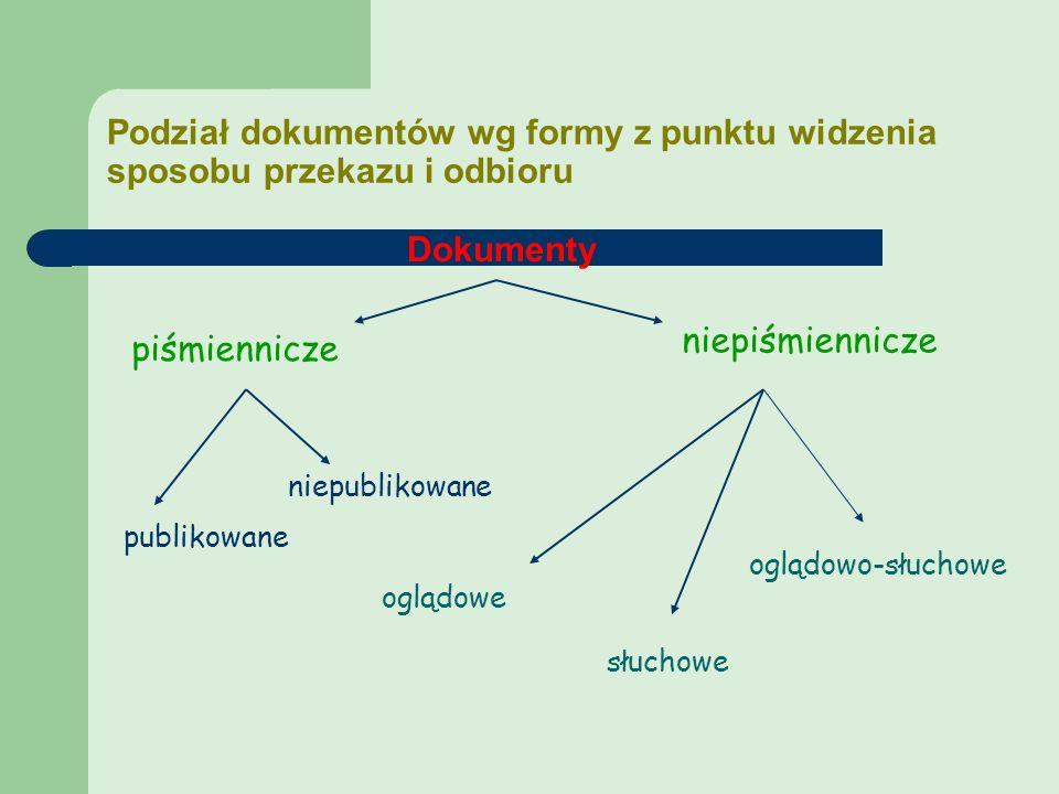 Podział dokumentów wg formy z punktu widzenia sposobu przekazu i odbioru piśmiennicze niepiśmiennicze publikowane niepublikowane oglądowe słuchowe ogl