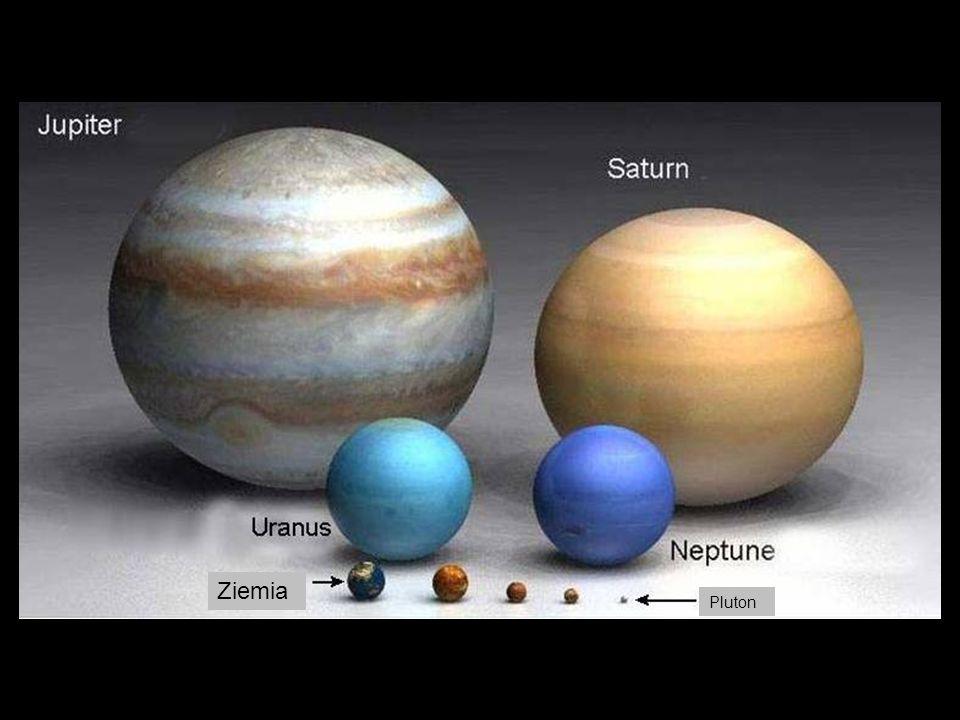 Ziemia Pluton Mars Mercure