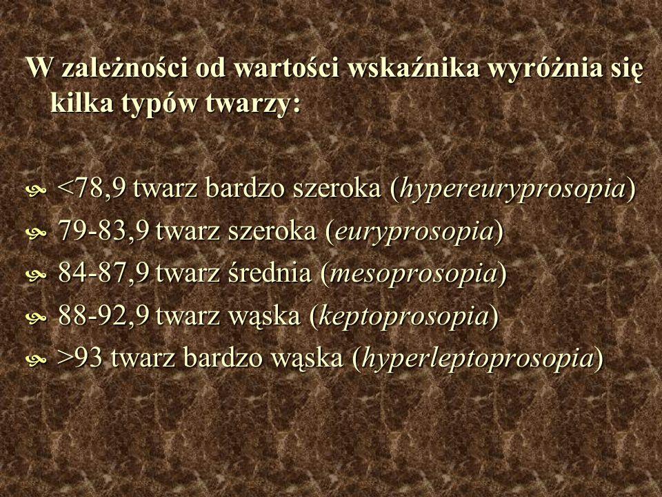 W zależności od wartości wskaźnika wyróżnia się kilka typów twarzy: <78,9 twarz bardzo szeroka (hypereuryprosopia) <78,9 twarz bardzo szeroka (hypereu