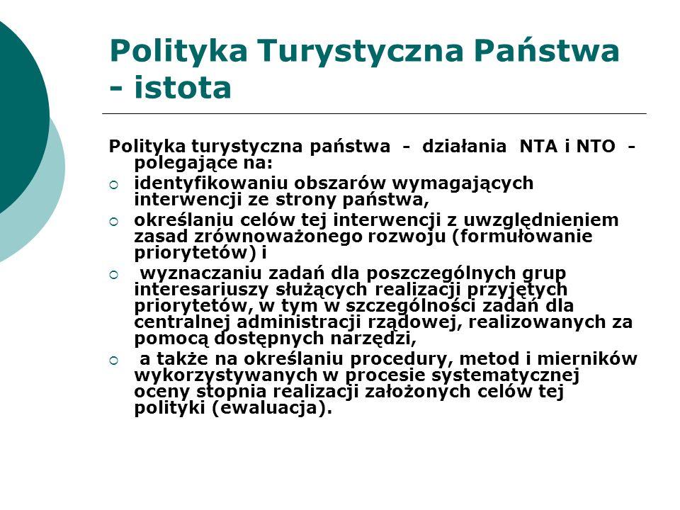 Kto tworzy .Administracja rządowa Szczebel centralny: podział 1.
