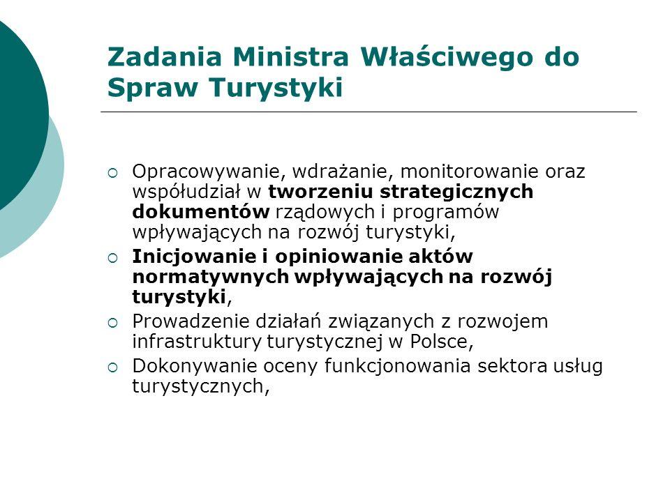 Podejmowanie działań w celu zwiększenia konkurencyjności polskiej oferty turystycznej, Koordynacja zadań z zakresu integracji europejskiej w sektorze turystyki, Prowadzenie spraw związanych z rozwojem sektora turystyki w ramach Krajowego Programu Reform, Podejmowanie inicjatyw dotyczących kształtowania aktywnej polityki traktatowej w obszarze umów międzyrządowych o współpracy w dziedzinie turystyki i udział w pracach organizacji międzynarodowych, Zadania Ministra Właściwego do Spraw Turystyki - cd.