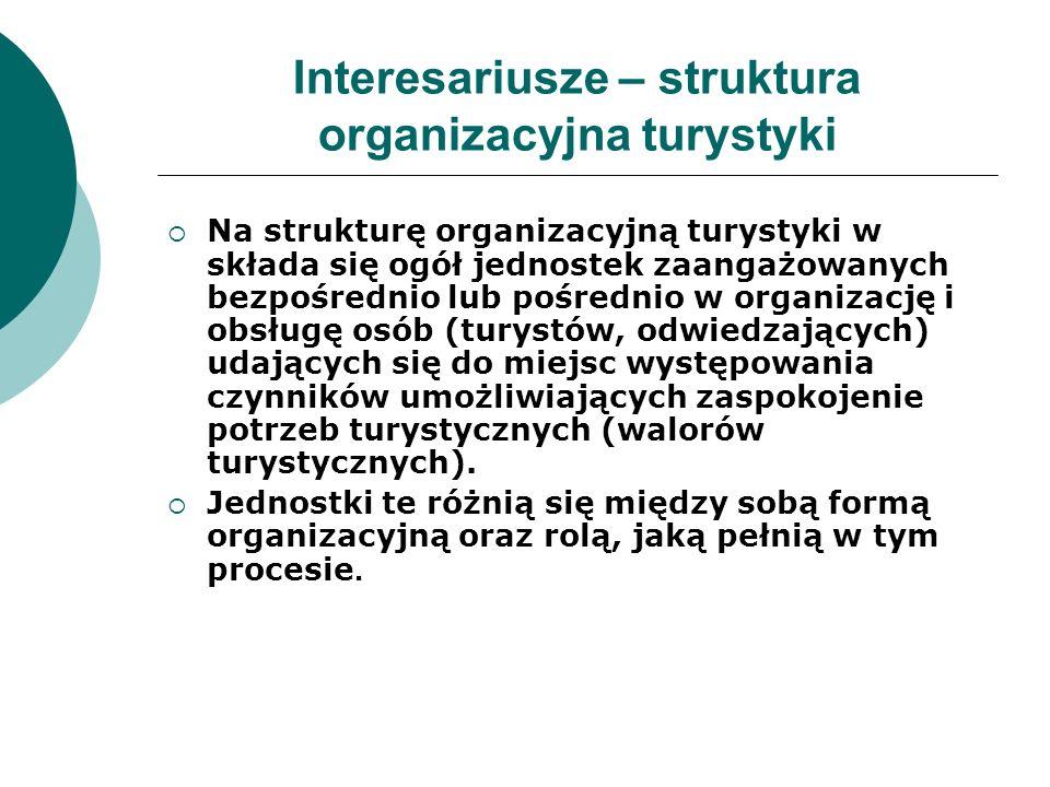 Główne grupy interesariuszy Kryterium forma organizacyjna i rola w turystyce: 1.