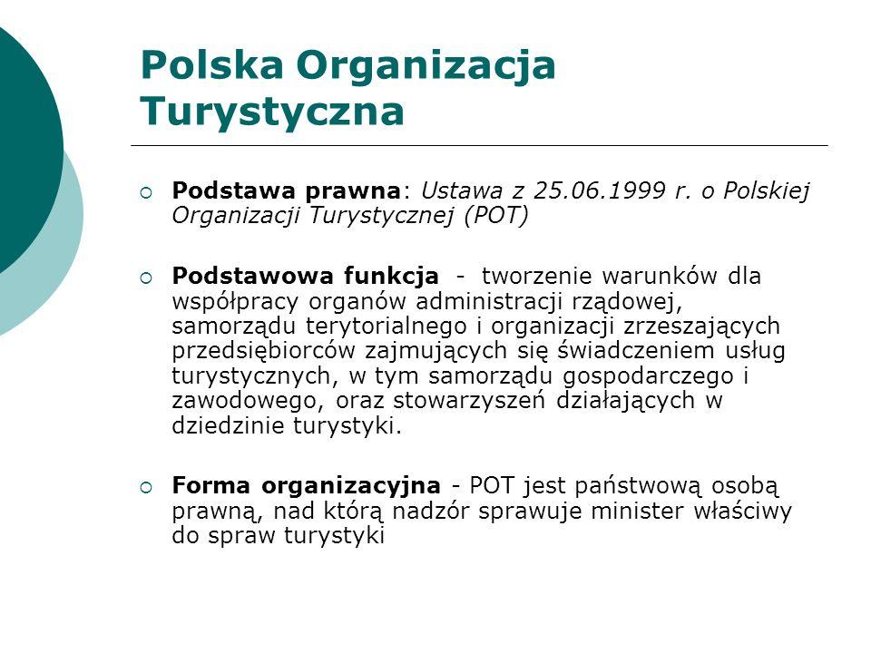 Polska Organizacja Turystyczna -zadania 1)promocja Polski jako kraju atrakcyjnego turystycznie, 2)zapewnianie funkcjonowania i rozwijania polskiego systemu informacji turystycznej w kraju i na świecie, 3)inicjowanie, opiniowanie i wspomaganie planów rozwoju i modernizacji infrastruktury turystycznej, 4)wykonywanie innych zadań powierzonych przez jednostki samorządu terytorialnego, samorząd gospodarczy i zawodowy oraz stowarzyszenia działające w turystyce; 5) inspirowanie tworzenia regionalnych organizacji turystycznych, obejmujących swoim zakresem działania obszar jednego lub więcej województw, oraz lokalnych organizacji turystycznych, obejmujących swoim zakresem działania obszar jednej lub więcej jednostek samorządu lokalnego, a także współdziałanie z nimi