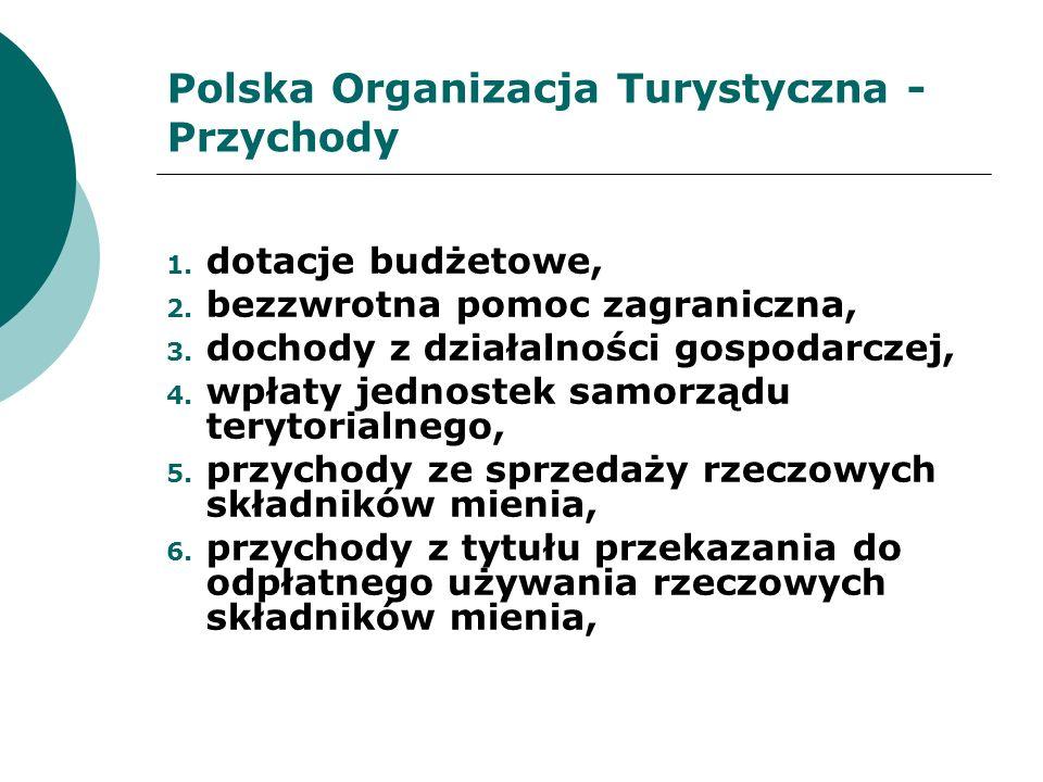 Polska Organizacja Turystyczna - Przychody 7.